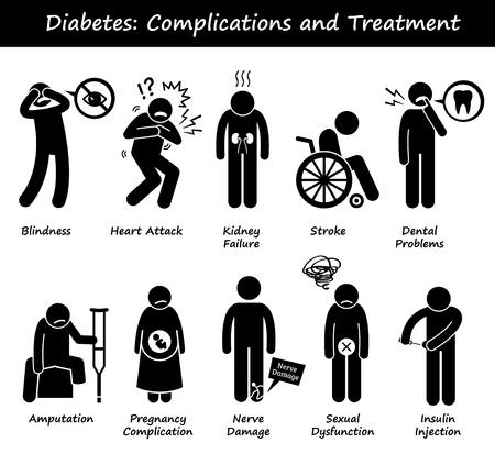 Complicaciones de la Diabetes Mellitus Diabetes azúcar en la sangre y el tratamiento Figura Stick Pictograma Iconos