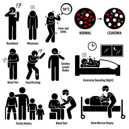 leucemia: Los síntomas de la leucemia del cáncer de sangre Causas Factores de riesgo Diagnóstico Figura Stick pictograma Iconos