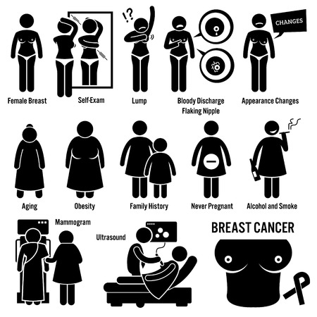 cancer: Breast Cancer Symptoms Causes Risk Factors Diagnosis Stick Figure Pictogram Icons Illustration