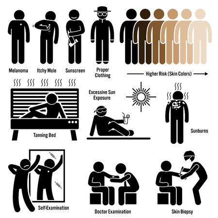Melanom-Hautkrebs Symptome Ursachen Risikofaktoren Diagnose Strichmännchen-Piktogramm Icons Vektorgrafik