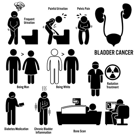 urination: Bladder Cancer Symptoms Causes Risk Factors Diagnosis Stick Figure Pictogram Icons Illustration