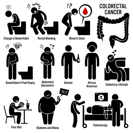 pictogramme: Côlon et du rectum cancer colorectal Symptômes Causes Facteurs de risque diagnostic Stick Figure pictogrammes Icônes