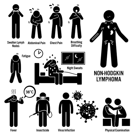 Les symptômes lymphome non hodgkinien cancer lymphatique Causes Facteurs de risque Diagnostic Stick Figure Pictogram Icônes