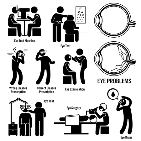 Eye Diagnosis Exam Surgery Optometrist Stick Figure Pictogram Icons
