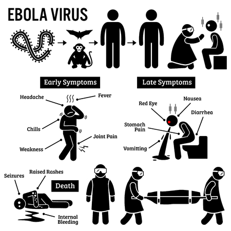 Ébola Virus Outbreak Figura Stick pictograma Iconos Ilustración de vector
