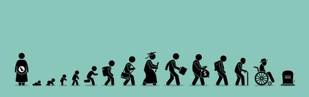 Cykl życia i proces starzenia. Osoba dorastania od niemowlęcia do starości. Ilustracje wektorowe