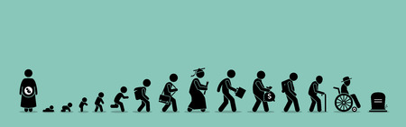 Life cycle and aging process. Person growing up from baby to old age. Ilustração