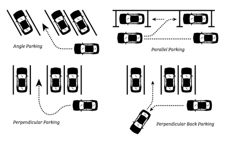 methods: Parking Methods and Ways