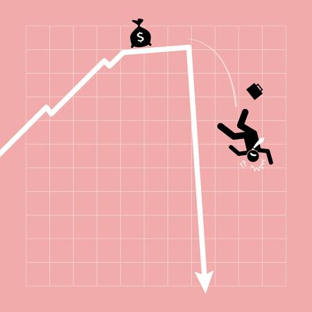 El hombre de negocios se cae del gráfico cuando el gráfico se desploma repentinamente. Las ilustraciones vectoriales representan crisis financiera, pérdida de inversión y fracaso económico. Ilustración de vector
