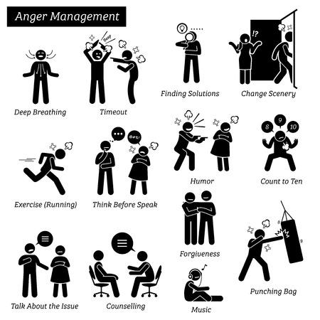 Iconos de pictograma de ira figura de palo de gestión. Las ilustraciones muestran formas y métodos para calmarse y desahogarse durante un arrebato, enojo, mal genio, estrés y problemas.