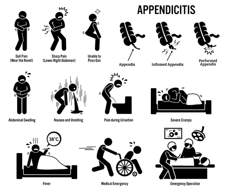 Appendix and Appendicitis Icons. Pictogram and diagrams depict signs, symptoms, and emergency surgery of a appendicitis patient in surgery room.