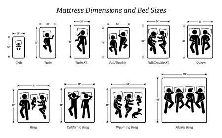 Matratzenmaße und Bettgrößen. Piktogramme stellen Symbole von Personen dar, die auf verschiedenen Bettgrößen schlafen, einschließlich der Abmessungen für Kinderbetten, Einzelbetten, XL-Betten, Doppelbetten, Queensize- und Kingsize-Betten. Vektorgrafik