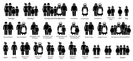 Rodzina, krewni i relacje duży zestaw ikon. Figurka przedstawia wszystkie relacje rodzinne, w których występuje dziadek, babcia, dzieci, kuzyn, wujek, ciocia, siostrzenica, siostrzeniec i wnuki. Ilustracje wektorowe