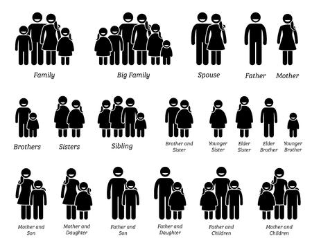 Iconos de familia y personas. Los pictogramas de figuras de palo representan a una familia con padre, madre, hijos, hermano y hermana juntos.