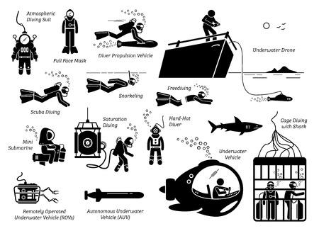 Soorten duikmodi en uitrusting. De afbeelding toont de vele soorten duikpakken, gereedschappen, methoden, voertuigen en technologie voor een onderwaterduiker.