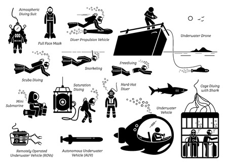Types of diving modes an equipments. Illustration depicts the many types of diving suits, tools, methods, vehicles, and technology for a underwater diver.