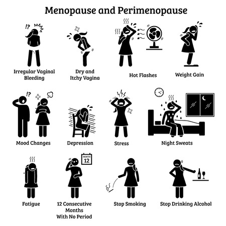 Menopause and Perimenopause Icons. Illustrations depict signs and symptoms of perimenopause in woman such as irregular vaginal bleeding, hot flashes, dry vagina, mood changes, depression, and stress.