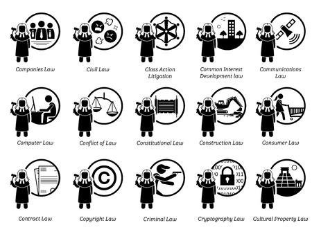Verschiedene Arten von Gesetzen. Symbole zeigen das Gebiet und den Bereich der Gesetze, der Justiz, der Gerichtsbarkeiten, der Vorschriften und des Rechtssystems. Teil 2 von 7.