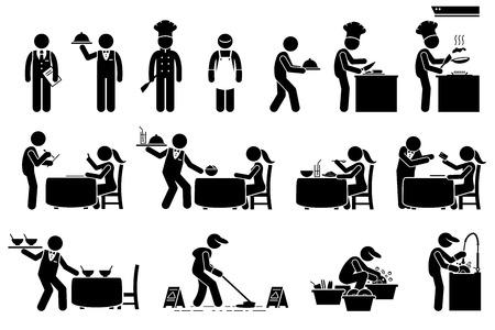 Ikony dla pracowników, pracowników i klientów w restauracji. Patyczki to menedżer, szef kuchni, przełożony, sprzątacz, kelner i klient. Kucharz przygotowuje jedzenie, a kelner podaje danie.