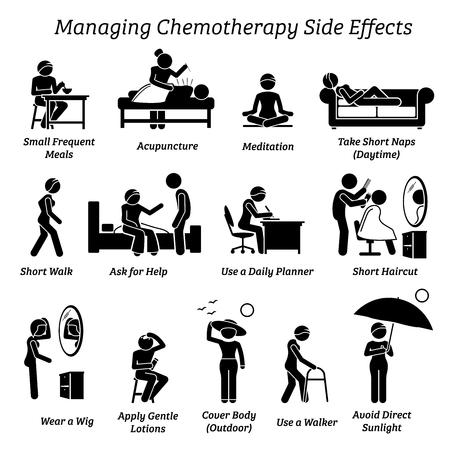 Manejo de los efectos secundarios de la quimioterapia. Los iconos representan cómo un paciente con cáncer puede manejar las reacciones y los efectos secundarios del tratamiento de quimioterapia. Ilustración de vector