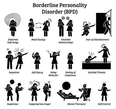 Borderline personality disorder BPD signs and symptoms. Illustrations depict a woman with mental health disorder having difficulty in life and relationship.