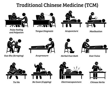 Symbole und Piktogramme der Traditionellen Chinesischen Medizin TCM. Kunstwerke zeigen einen TCM-Arzt, der den Patienten untersucht, den Puls fühlt, Akupunktur, Moxibustion, Massage durchführt und chinesische Kräuter zubereitet.