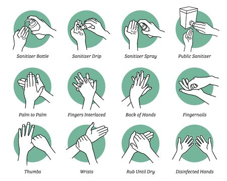 How to use hand sanitizer step by step instructions and guidelines. Vector illustrations artwork of hands sanitizing to kill and disinfect virus, bacteria, and germs. Disinfect correct and proper way.