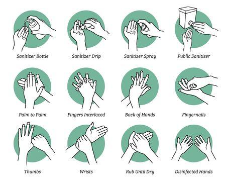 Schritt-für-Schritt-Anleitung und Anleitung zur Verwendung von Händedesinfektionsmitteln. Vektorgrafiken der Händedesinfektion, um Viren, Bakterien und Keime abzutöten und zu desinfizieren. Desinfizieren Sie richtig und richtig.