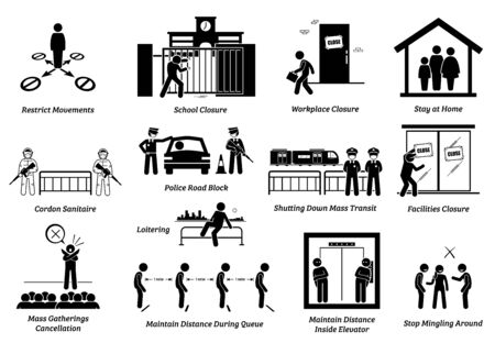 Government MCO movement control order RMO restricted movement order measures lockdown control infectious disease. Vector illustrations of stay at home, school workplace closure and social distancing.