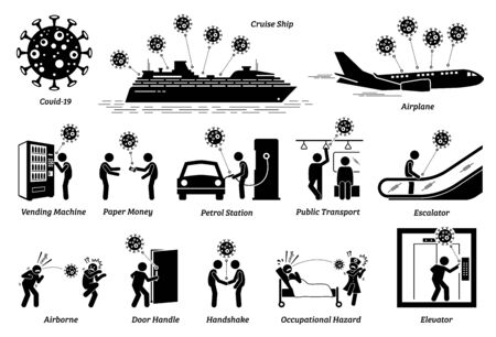 Infectious contagious virus transmission and contamination disease. Vector illustration of how virus infect people through different ways, areas, and places. Virus spread through droplets and contact.