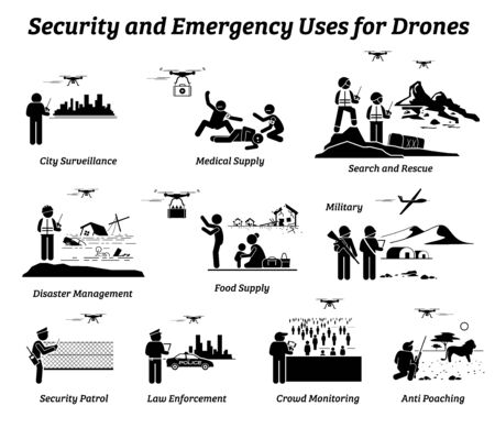 Drone usage and applications for security and emergency. Vector icons of drones uses on surveillance, medical supply delivery, rescue, disaster, military, police, crowd monitoring, and anti poaching. Vecteurs