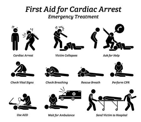 First aid response for cardiac arrest emergency treatment procedures stick figure icons. Vector illustrations of CPR rescue procedures and how to help an unconscious patient with heart attack.