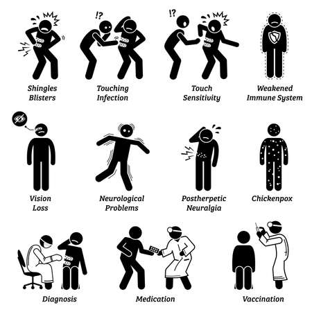 Shingles disease symptoms and complications icons. Vector illustrations of a person having shingles rashes and blisters on the waist and experiencing pain.