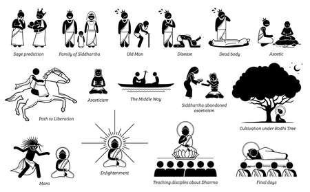 Gautama Buddha life story in stick figure icons. Vector illustrations depict the story of Siddhartha Gautama becoming Buddha after meditation under Bodhi Tree and achieve enlightenment. Иллюстрация
