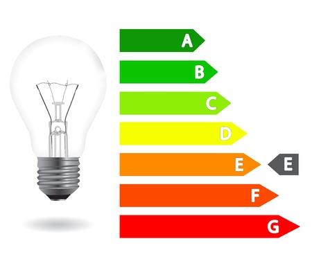 eficiencia energetica: La eficiencia energ�tica bombilla de luz incandescente