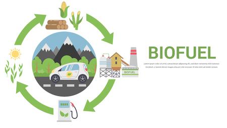 Ciclo de vida de biocombustibles, etanol de biomasa de maíz, caña de azúcar, madera, diseño plano Vector ilustración del concepto. Aislado en el fondo blanco.