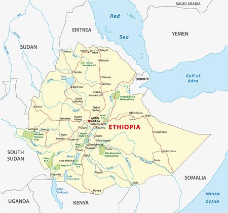 kenya: ethiopia road map