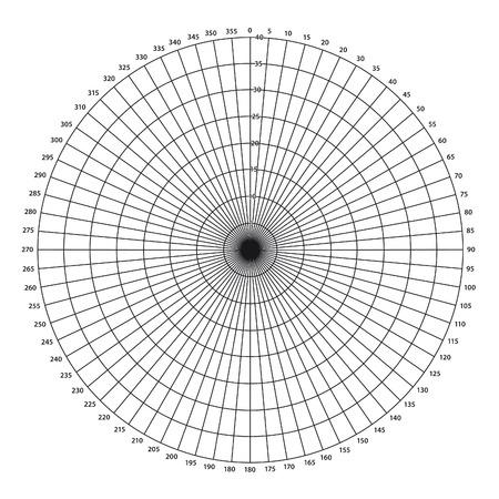 longitude: Windrose diagram Illustration
