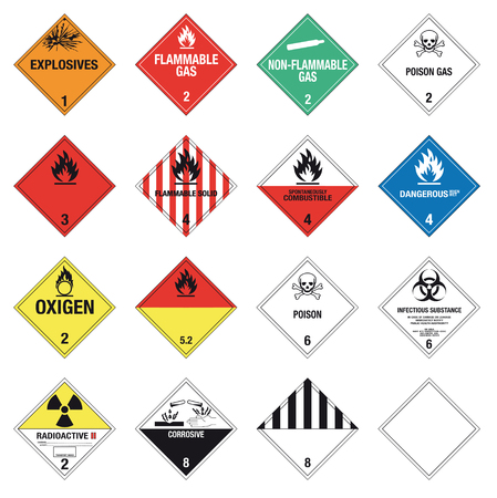 hazardous: Dangerous goods symbols