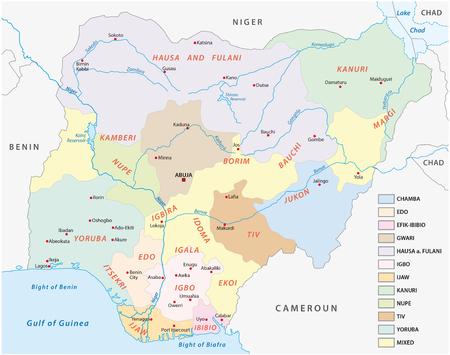 Nigeria mapa de los principales grupos lingustic Ilustración de vector