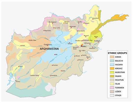 kaart van de etnische groepen in Afghanistan