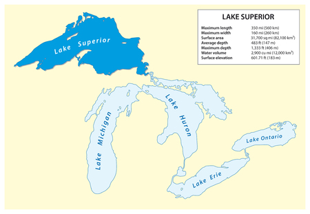 Information vector map of Lake Superior in North America Illustration