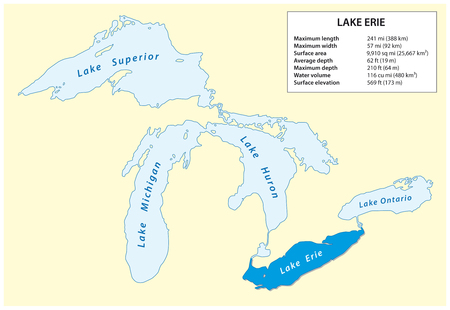 Information vector map of Lake Erie in North America