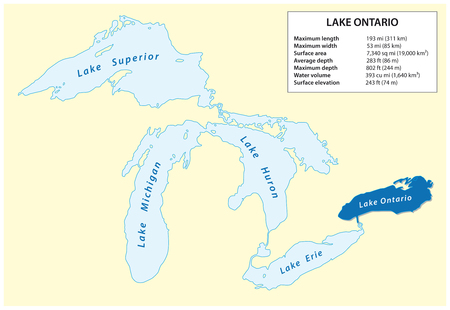 Information vector map of Lake Ontario in North America