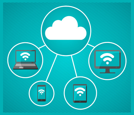 conection: cloud computing