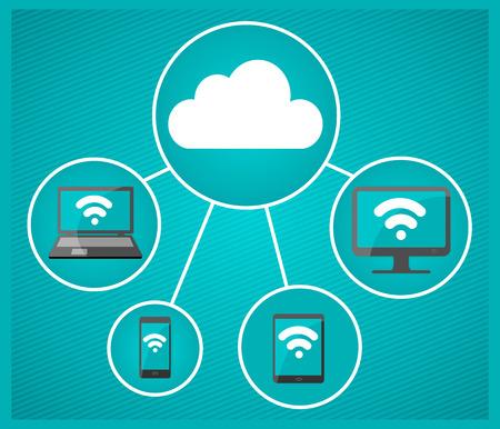 conection: la computaci�n en nube