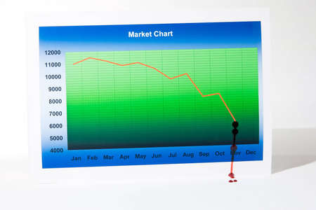 Market chart with blood leaking from declining graph