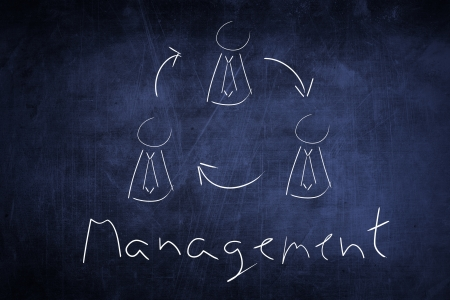 Conceptual management flow chart on chalkboard photo