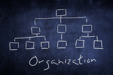 Conceptual organization flow chart on chalkboard photo