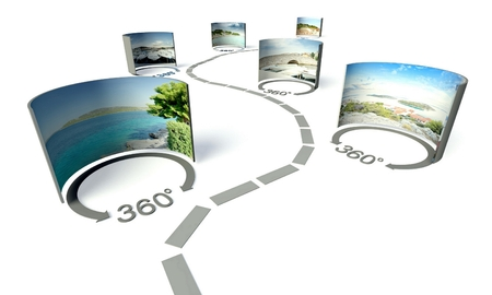 360 derece panorama Sanal tur